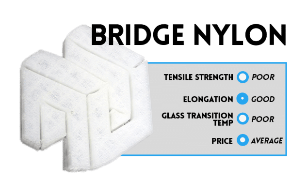 Bridge Nylon Specs